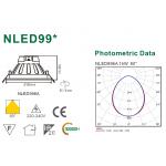 Светодиодный потолочный cветильник NLED996A 15W