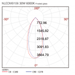 Світильник стельовий NVC NLEDM9104 10W 3000К