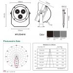 Светодиодный Прожектор NFLED4016 18W 3000K 220V
