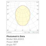 Светодиодная панель NVC  NHLEDР3-750 80W 4000K 9000lm CRI>83 90град.